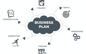 Why Your Business Plan Needs to Be Updated