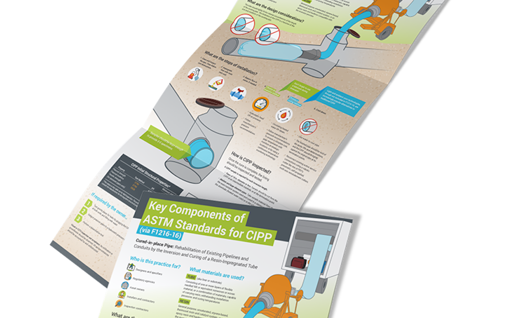 Free ASTM Standards for CIPP Poster from PRT