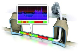Relining and Rehabilitation Systems - Liner cure temperature measurement device