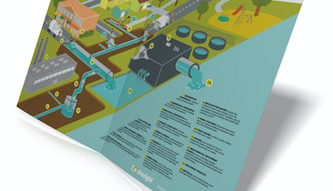 Free Poster Explaining Sanitary Sewer Systems