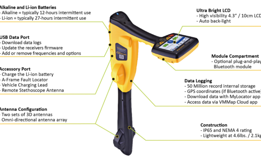 Locate Buried Utilities with Speed, Accuracy and Confidence