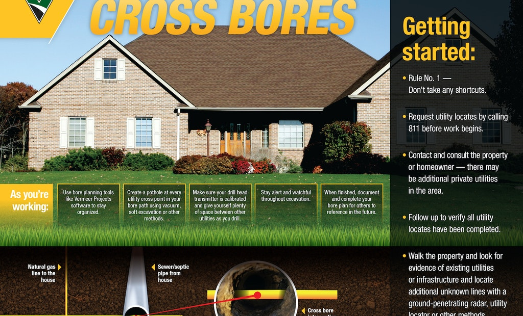 6 Steps to Help Prevent Cross Bores
