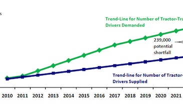 Increased Demand Creates Truck Driver Shortage