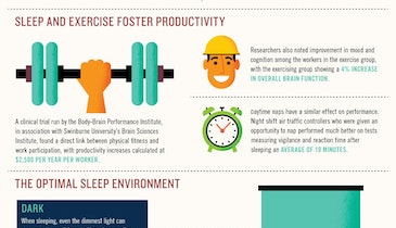 Well-Rested Employees Benefit a Company's Bottom Line