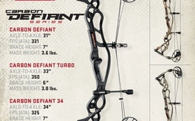 Hoyt Launches 2016 Bow Line