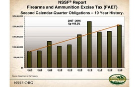 NSSF Releases FAET Collections Report