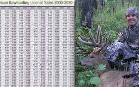 U.S. Bowhunter Numbers See Record Increase