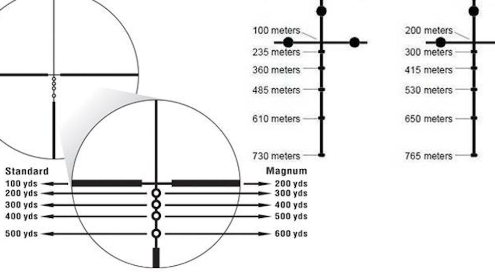 Do Multi-Crosshair Scopes Work?