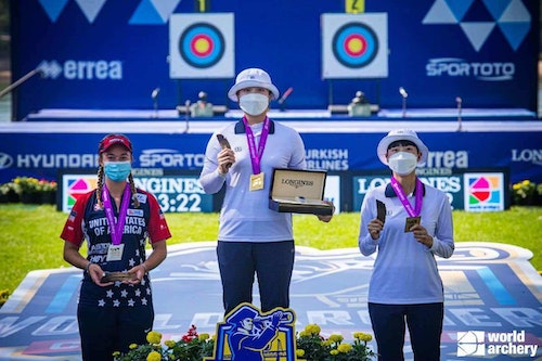 Left to right: Women's recurve World Archery Championships second-place Casey Kaufhold (USA), first-place Jang Minhee (Korea), and third-place An San (Korea), who recently won the Olympic gold medal.