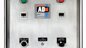 AdEdge Water Technologies ADIN CO2