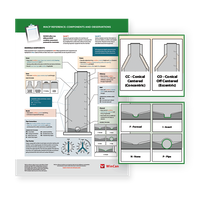Get a Free MACP Reference Poster