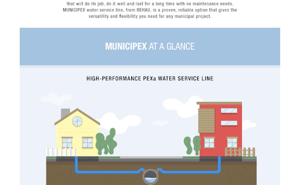 MUNICIPEX vs. HDPE