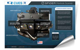 Tips for Making Your SPiDER Scanner Go the Distance
