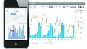 Badger Meter EyeOnWater app