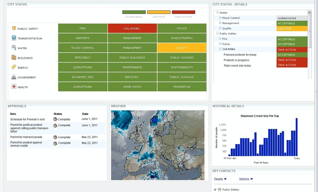 IBM offers Intelligent Operations Center on Cloud program
