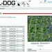 Inspection Software/Maintenance Accessories - InfoSense SL-DOG