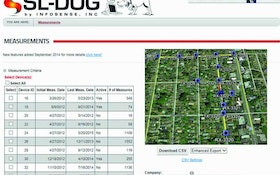 Recording/Archiving/Data Devices - InfoSense SL-DOG