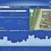 Software - Meter data analytics program
