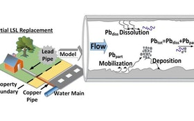 Helping Utilities Limit Lead Contamination