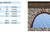 Stormwater Management Magic