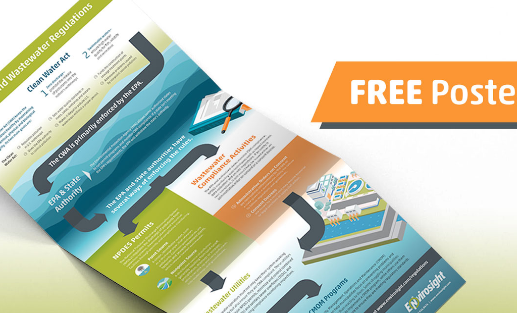 Free Water and Wastewater Regulations Poster