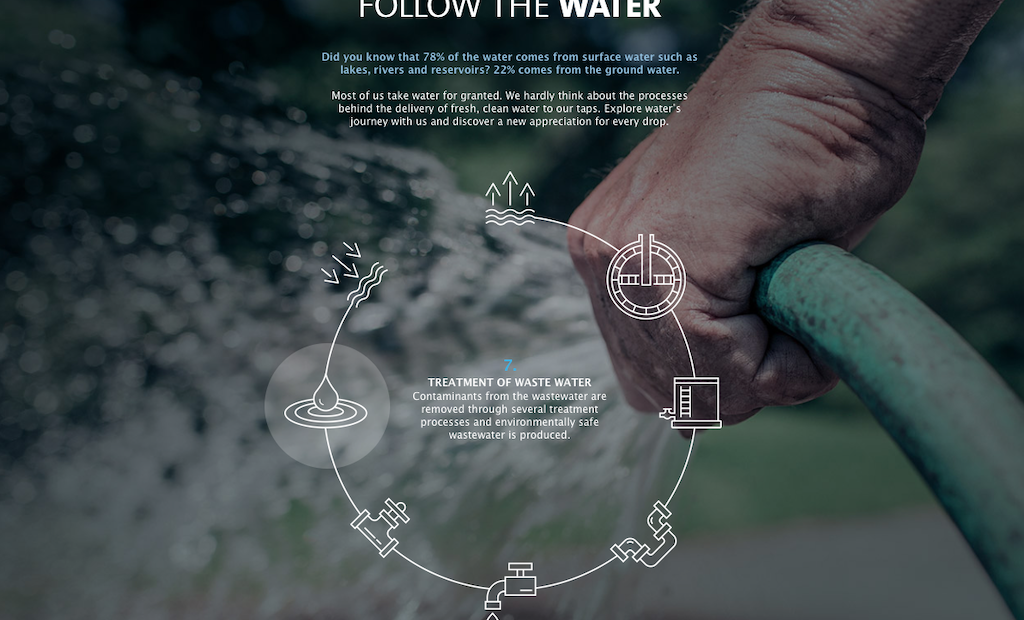 New Initiative Raises Awareness of Water Sector Challenges