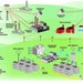 Aclara Synergize RF network solution