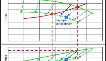 Maximize Pump Station Efficiency