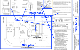 Site Evaluation Report and Design