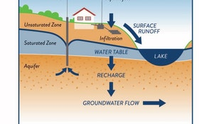 Protecting Our Water With Good Septic Systems and Wells