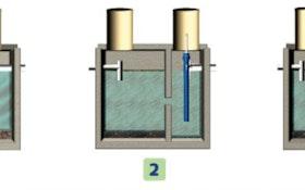 Septic Filters - Bio-Microbics SaniTEE