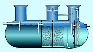 ATUs - Aeration treatment system