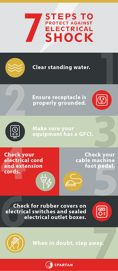 7 Steps to Protect Against Electrical Shock