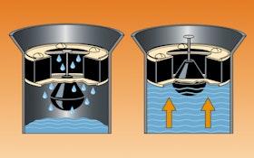 Solving Basement Flooding Problems