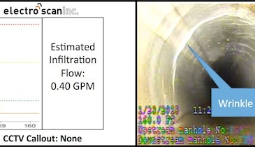 Case Study: Scanning system locates problems in new CIPP