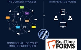 Software - Famhost Integrated Business Apps RealTime Forms
