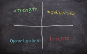 Conducting a SWOT Analysis: Opportunities and Threats