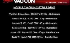 Vac-Con Experts Explain X-Cavator's Role in the Hydroexcavation Field