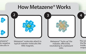 Surco suppresses odors with Metazene additive
