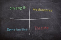 Implementing SWOT Analysis: Assessing Business Opportunities and Threats