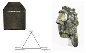 The basics of buying body armor