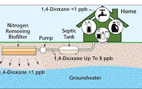 Center Develops New Approach for Residential Nitrogen and 1,4-Dioxane Removal