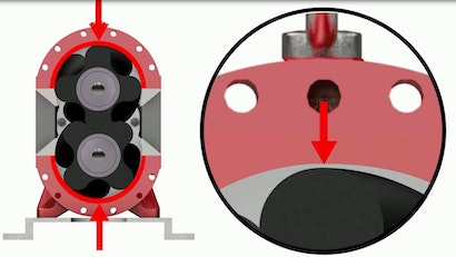 All Rotary Lobe Pumps Are Not Created Equal