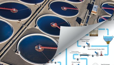 Where Do I Use Rotary Lobe Pumps in a WWTP?