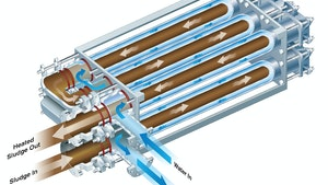 Tube-in-Tube Heat Exchangers Offer Quality Heat Transfer, Low Headloss