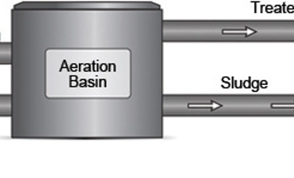 How to Optimize Airflows to Aeration Basins
