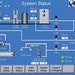 Operations/Maintenance/Process Control Software - Anue Water Technologies Flo Spec Control Software