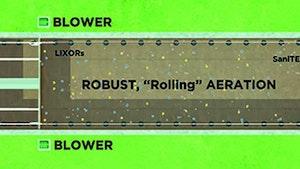 Aeration Equipment - Bio-Microbics RollsAIR