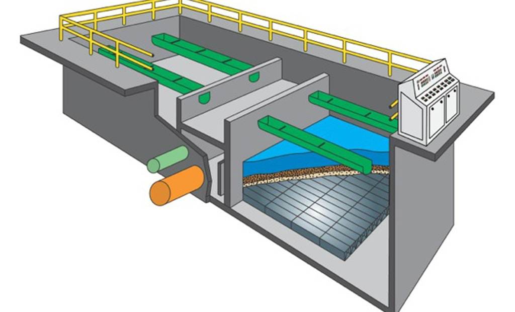 Deep Bed Biofiltration the Answer to Very Low Nitrate Requirements