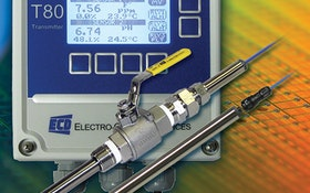 Distillation/Fluoridation Equipment and Microbiological Control - Electro-Chemical Devices S80-T80 F